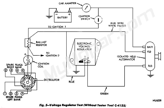 1977 Dodge Ignition Wiring Diagram http://moparforums.com/forums/f86/85-dodge-diplomat-project-gramps-10351/